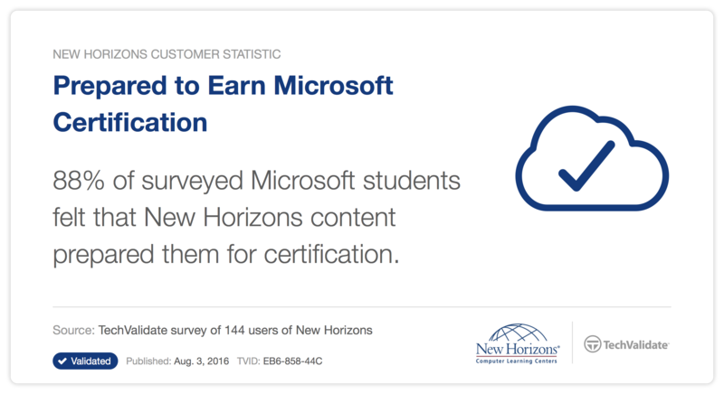Montreal Microsoft Technical Training From New Horizons